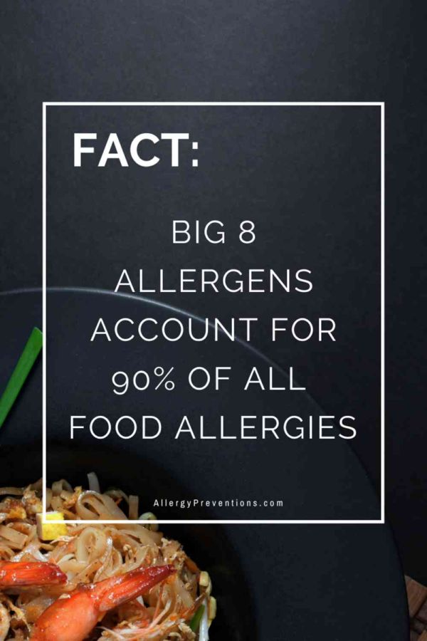 fact infographic stating: big 8 allergens account for 90% of all food allergies. visual provided by allergypreventions.com