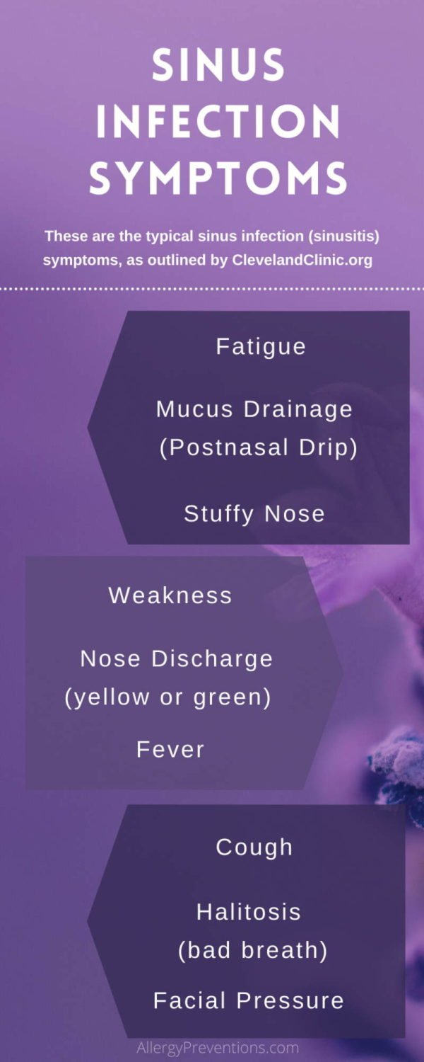 sinus symptoms infographic - fever, fatigue, mucus drainage (postnasal drip), stuffy nose, weakness, nose discharge (yellow or green), cough, halitosis (bad breath), facial pressure. Presented by allergypreventions.com