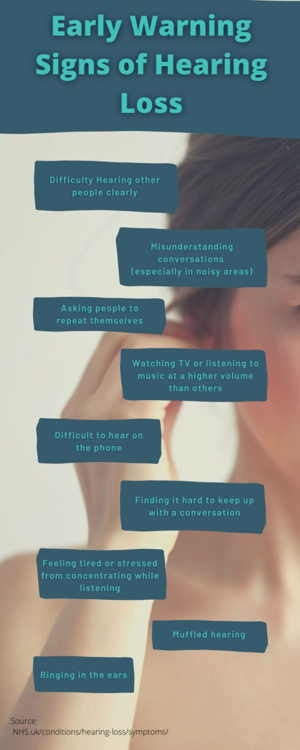 early warning signs of hearing loss infographic: Difficulty hearing other people clearly Misunderstanding conversations (especially in noisy areas) Asking people to repeat themselves Watching TV or listening to music at a higher volume than others Difficult to hear on the phone Finding it hard to keep up with a conversation Feeling tired or stressed from concentrating while listening Muffled hearing Ringing in the ears