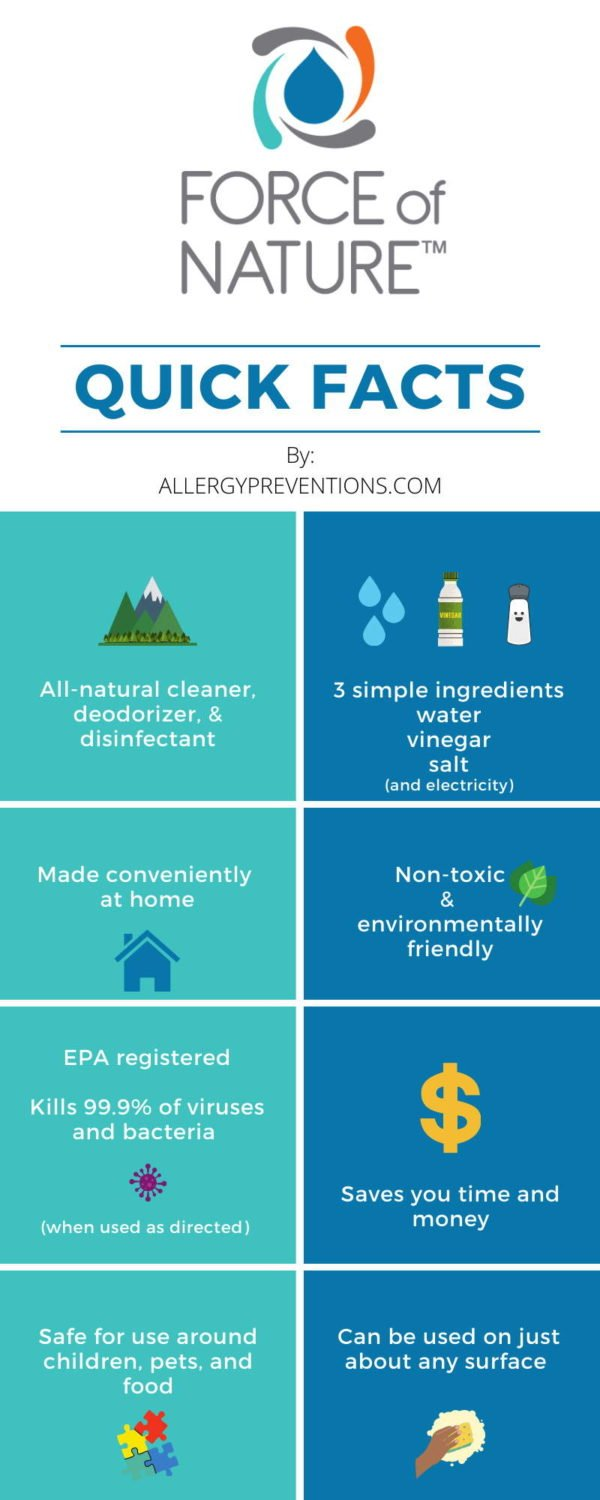 force-of-nature-cleaner-quick-facts-infographic: all-natural cleaner, deodorizer and disinfectant, 3 simple ingredients water vinegar salt, made conveniently at home, non-toxic and environmentally friendly, EPA registered to kill 99.9% of viruses and bacteria, saves you time and money, safe for use around children, pets and food, can be used on just about any surface