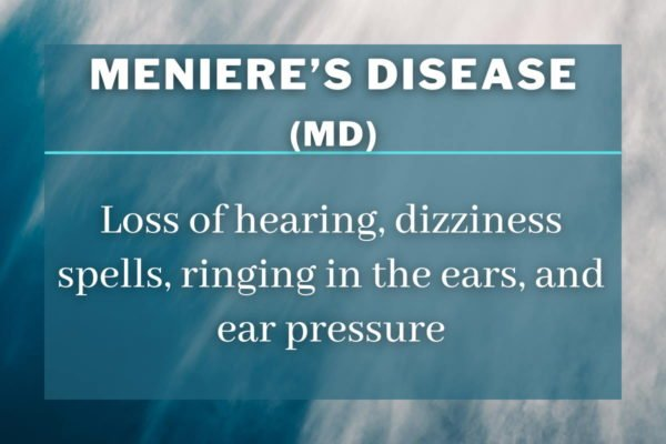Meniere's disease (MD) Definition Infographic: Loss of hearing, dizziness spells, ringing in the ears, and ear pressure
