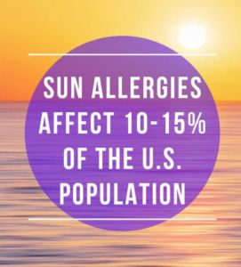 sun allergies affect 1- -15% of the U.S. population image #allergypreventions #sunallergies